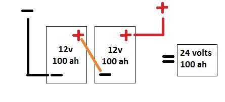Battery connected in Series 12 volt (With images