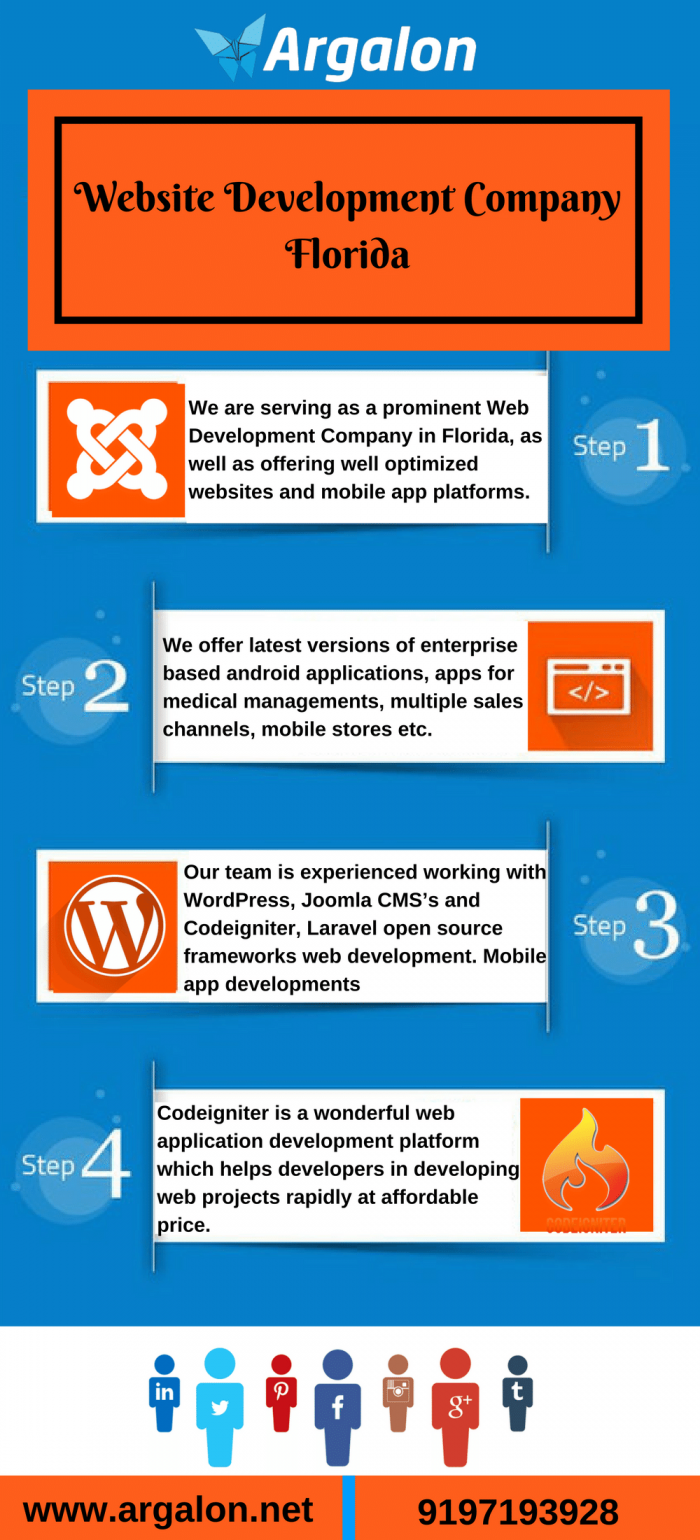 4 Steps for Website Development Company in Florida
