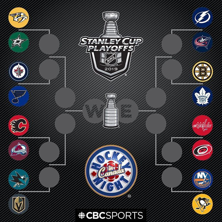 Here Is Your 2019 Nhl Stanley Cup Playoffs Bracket Who Ya Got Stanley Cup Playoffs Stanley Cup Playoffs