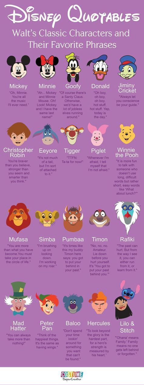 Photo of Quoting Your Favorite Disney Characters [Infographic]