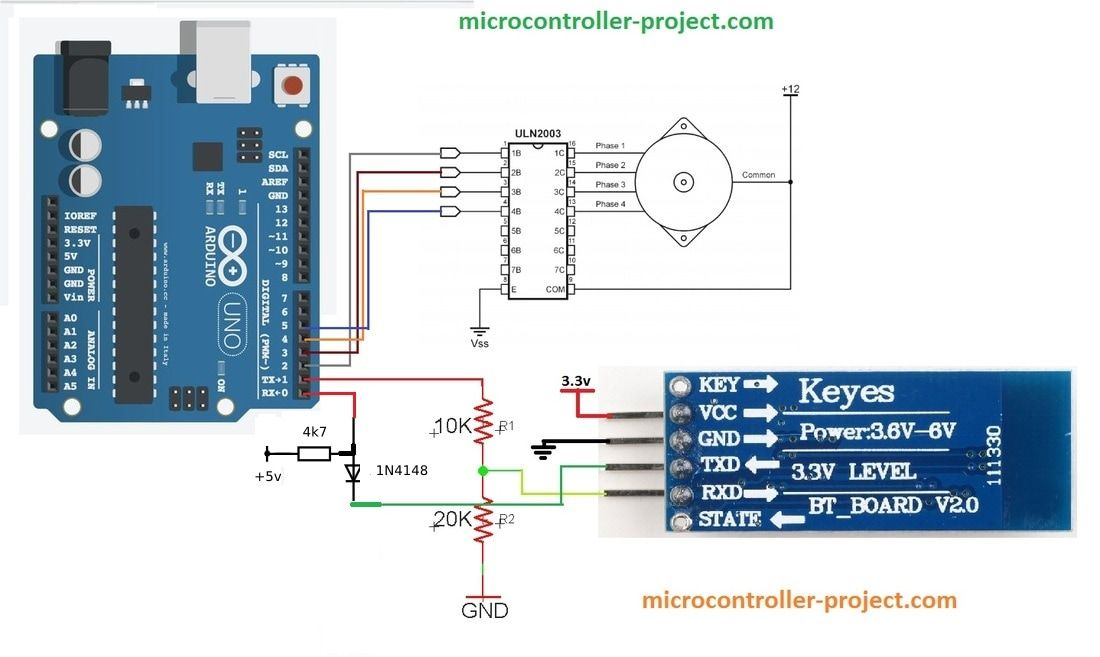 Stepper Motor Speed And Direction Control Using Bluetooth Through Android App The Post Explains About The Arduino Stepper Motor Arduino Stepper Motor Control