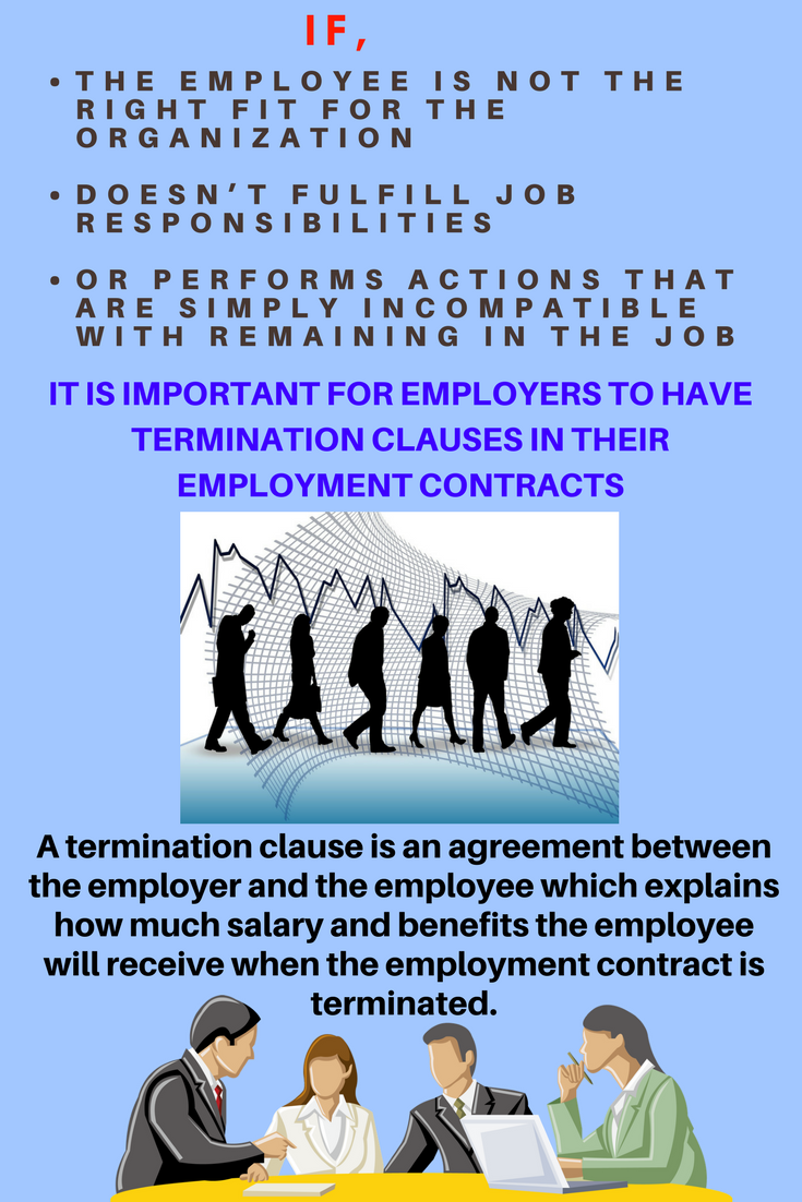 Termination Clauses In Employment Contracts Discontinuance Of