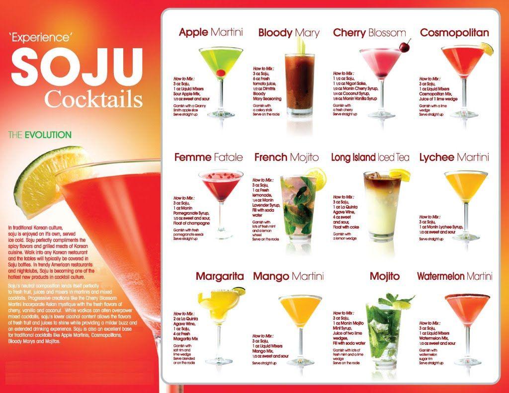 Banyak Cara Untuk Minum Soju Mau Diminum Straight Atau Langsung Boleh Mau Dibikin Cocktail Boleh Juga Berikut Adalah Soju Minuman Alkohol Minuman