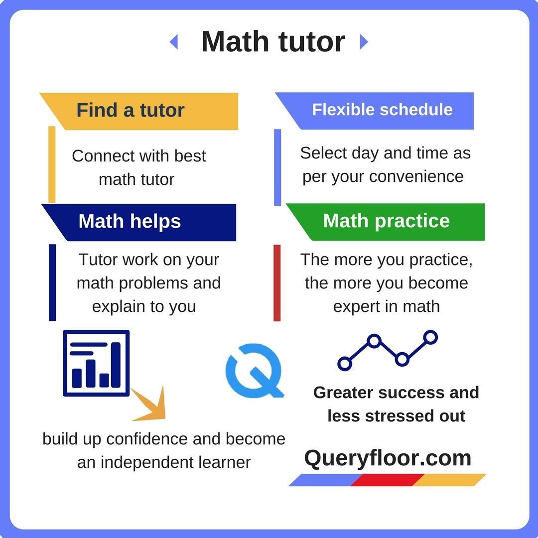 Math Tutors First Understand Your Needs And Prepare A Customized
