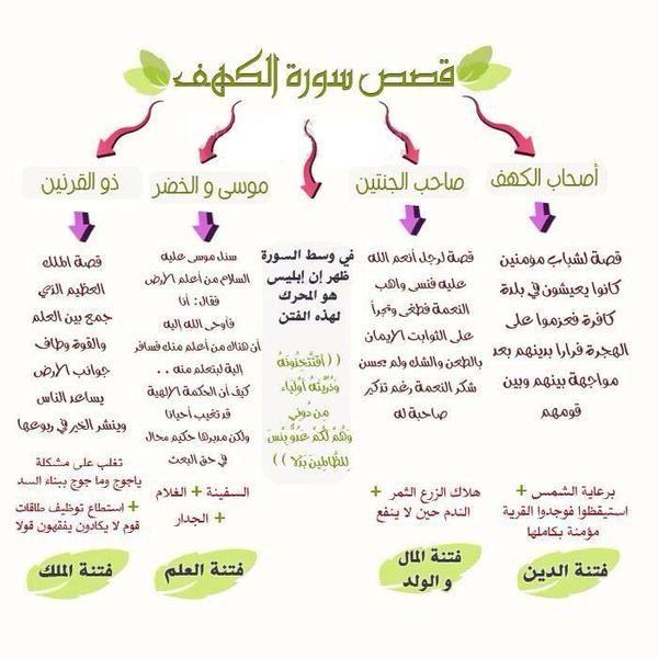 Vivre En Autonomie Produire Son Electricite Son Chauffage Et Gerer L Eau Une Realite Decroissance Islam Facts Islamic Phrases Learn Islam