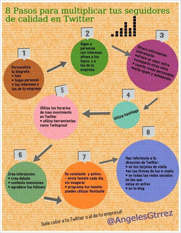 Pin On Infografías Mías Sobre Redes Sociales