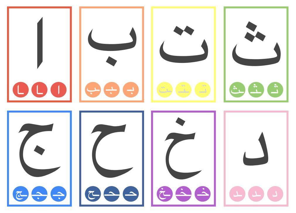 Tarbiyah Homeschool\u0027s Arabic Alphabet Flashcards 1 Primary