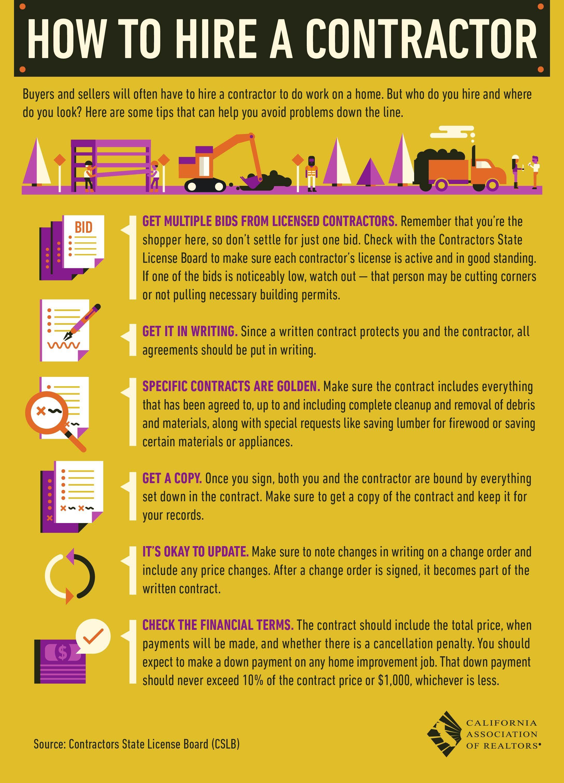 Beware Real Estate Online Scams Home Improvement Contractors