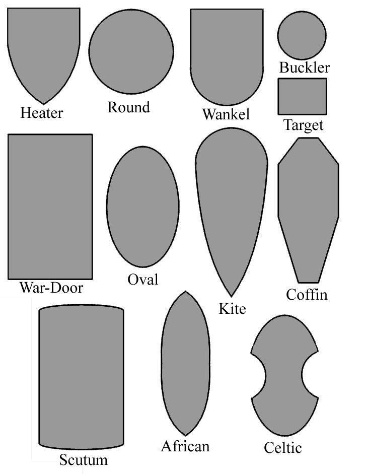 Medieval Shield Diagram Online Schematic Diagram