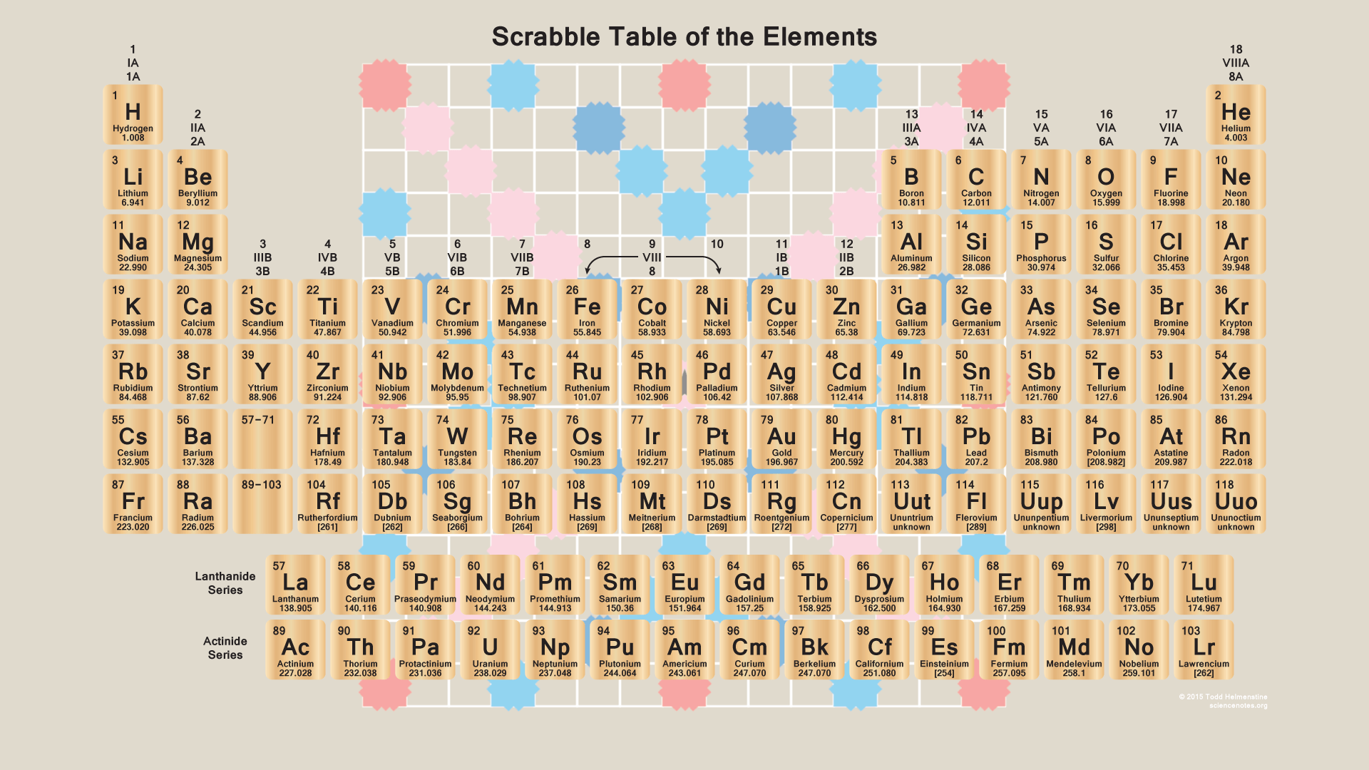 Christmas periodic table periodic table of the elements christmas periodic table periodic table of the elements pinterest periodic table urtaz Gallery