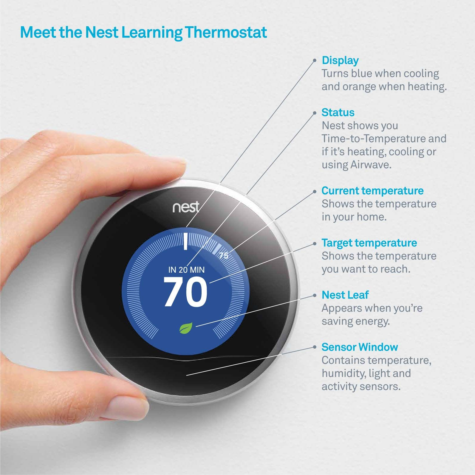 nest functions Nest learning thermostat, Nest thermostat