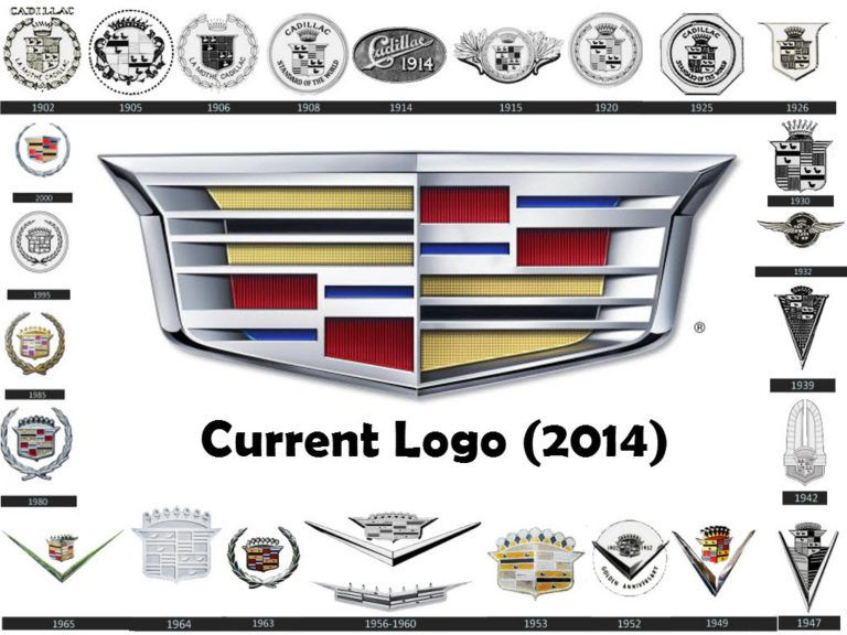 Luxury Vehicles Logo: From 1902 The Cadillac Logo Is Known For Luxury Cars And