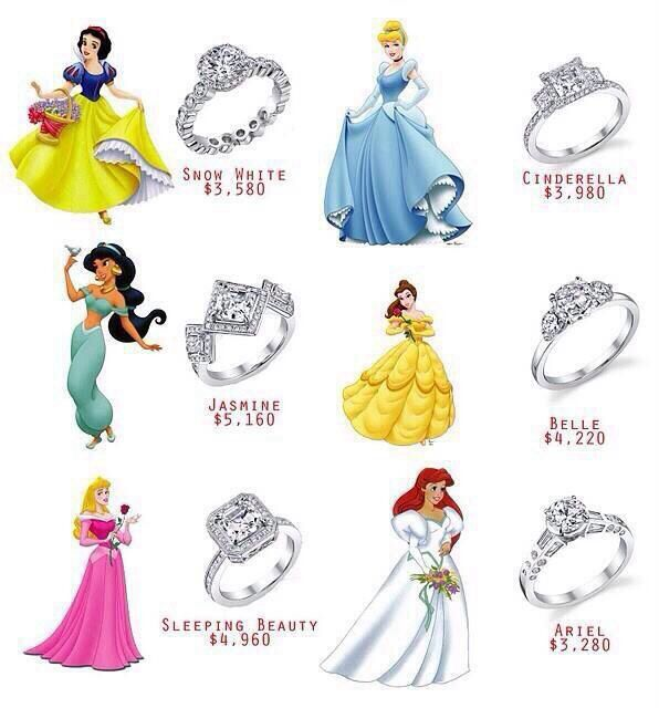 The Disney princess engagement rings are adorable! I love Ariel\'s ...