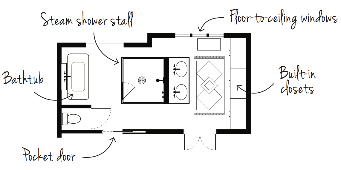 Best Combined Bathroom And Dressing Room Design Dressing Room 400 x 300