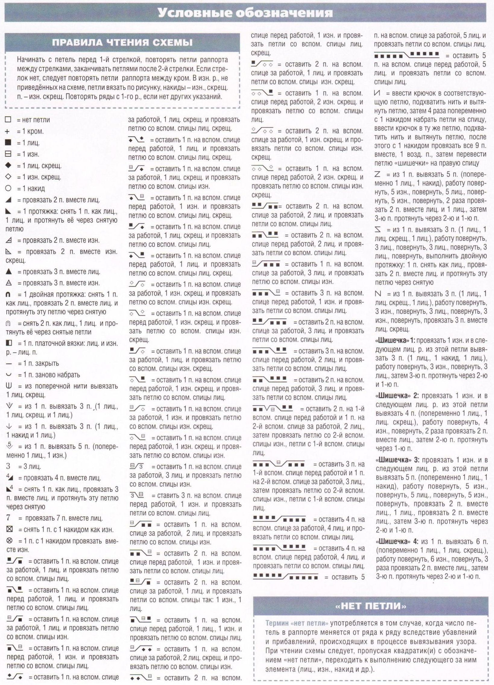 Russian to English Knitting Chart Translation | Punto Esquemas ...