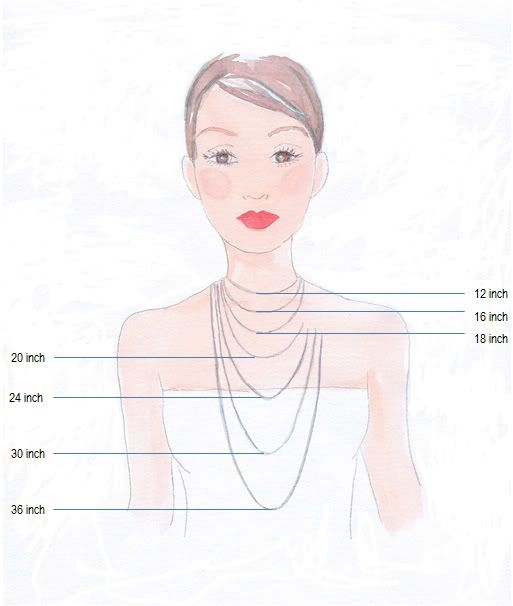 Necklace Lengths -