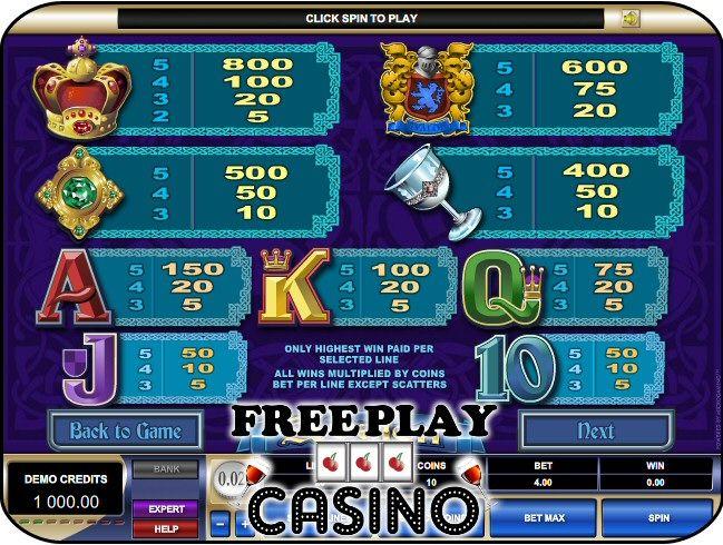 Игровые автоматы 2003 года играть