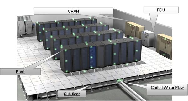 Data Center Floor Layout For Cooling Management