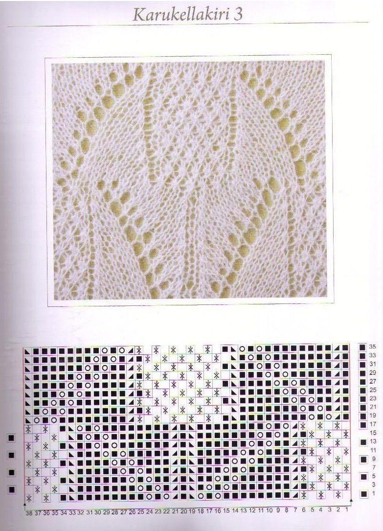 Haapsalu sall - вязанная реликвия эстонские шали | Knitting ...