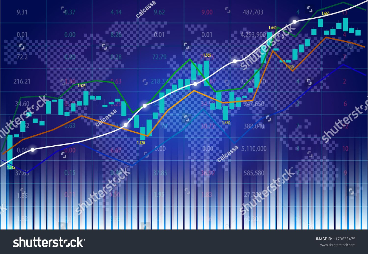 Stock Market Or Forex Trading Chart With Indicator On World Map Background For Financial Concept Trading Chart Forex Trading Charts Map Background Stock Market