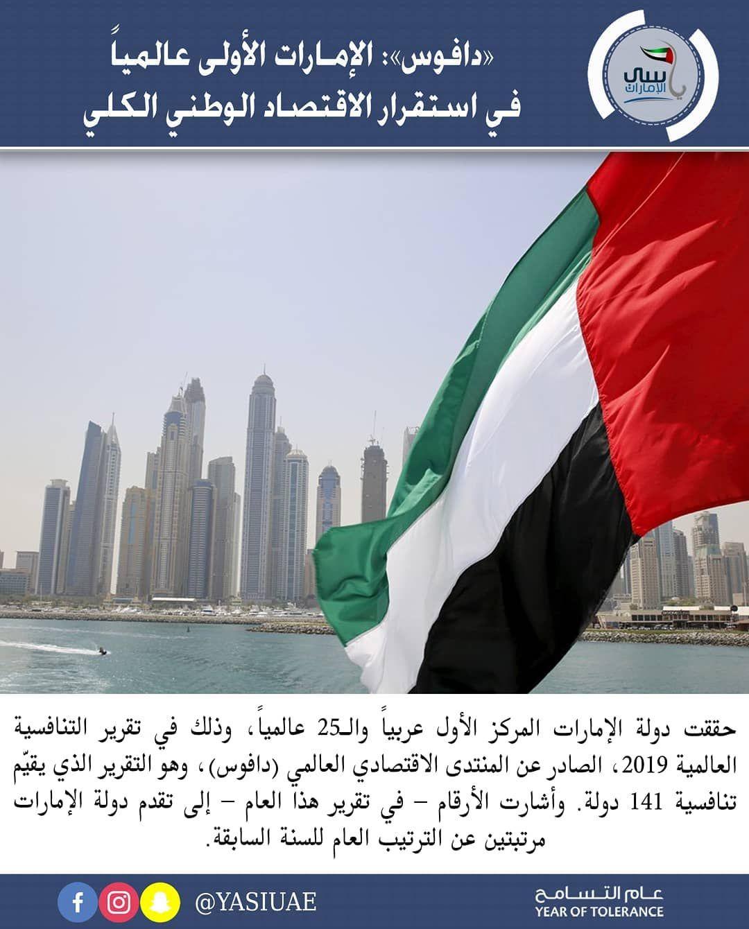 ياسي الامارات حققت دولة الإمارات المركز الأول عربيا والـ25 عالميا وذلك في تقرير التنافسية العالمية 2019 الصادر عن المنتدى الاقتصادي العالمي دافوس Years