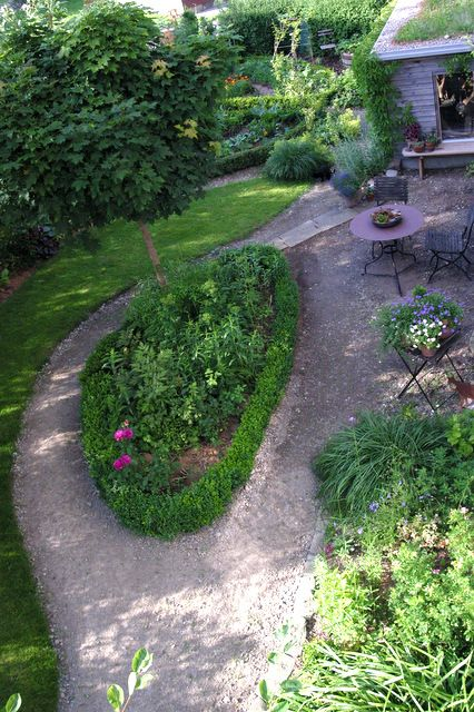 Ein Schweizer Garten Ein Schweizer Garten Vogelperspektive