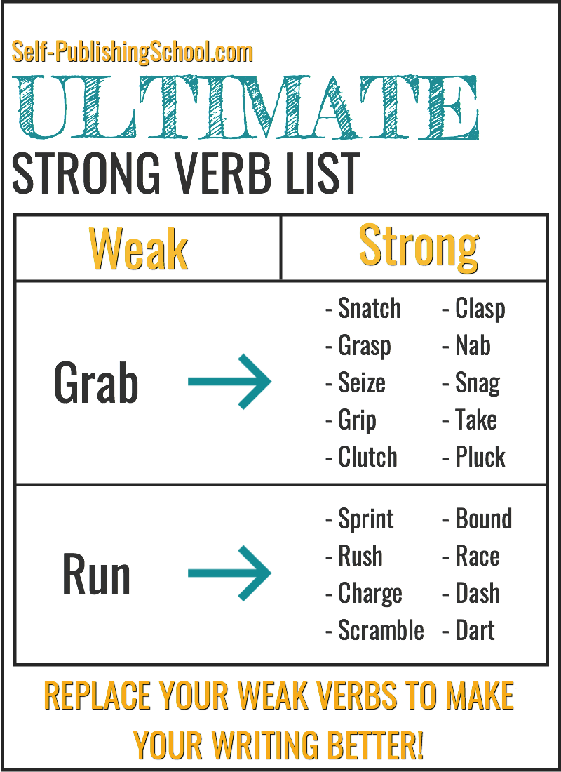 Strong Verbs How To Write Better By Using Powerful Verbs Writing Words Cool Writing Book Writing Tips [ 1100 x 800 Pixel ]