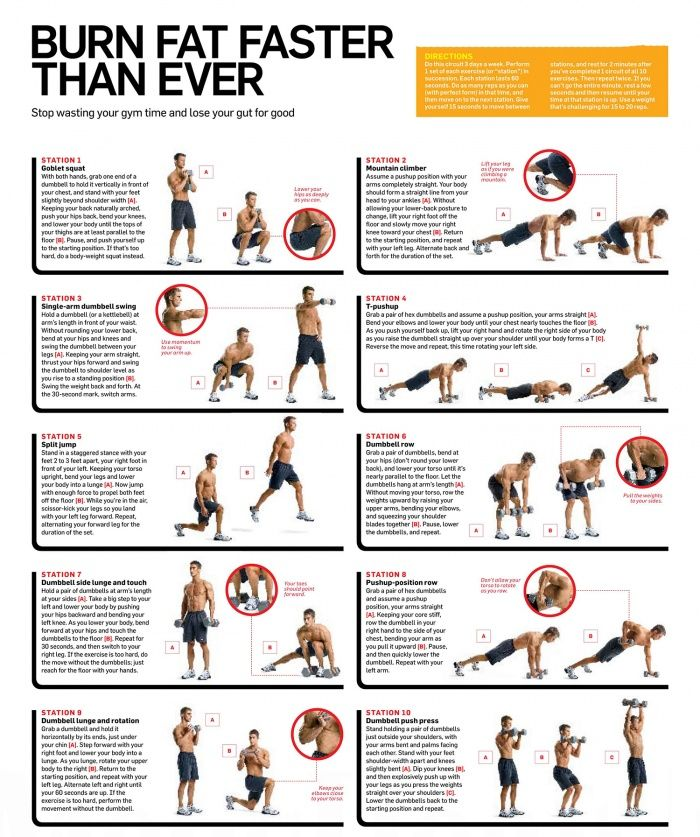 Exercise that Burns Fat Everywhere