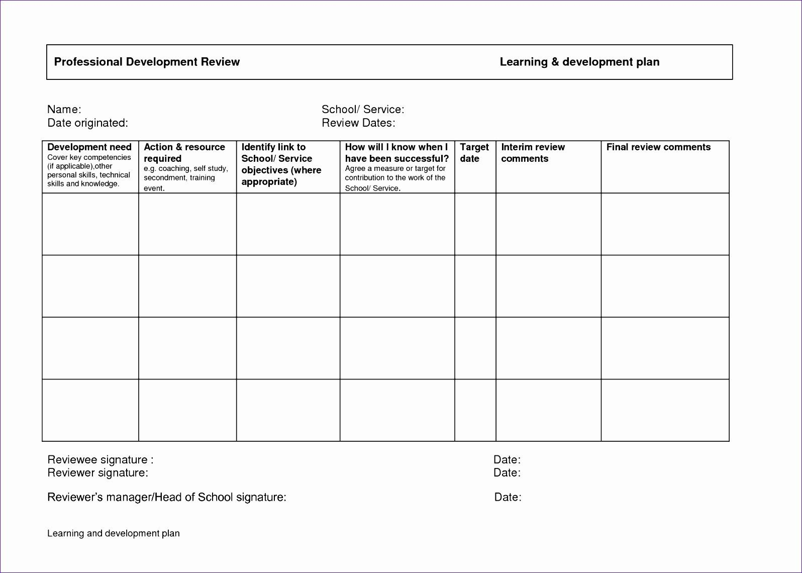Workforce Plan Template Excel Lovely 6 Workforce Planning