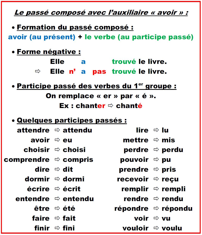 Cours De Francais Le Passe Compose Cours Francais Facile Apprendre Le Francais Gratuitement Passe Compose Cours De Francais Comment Apprendre Le Francais