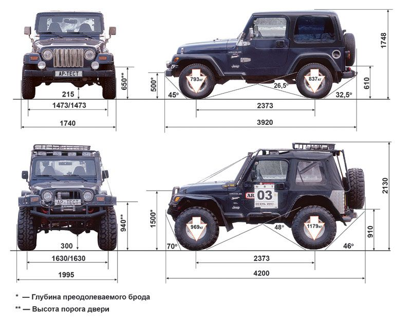 jeep_wrangler.jpg (800×623) | design products/props | Pinterest ...