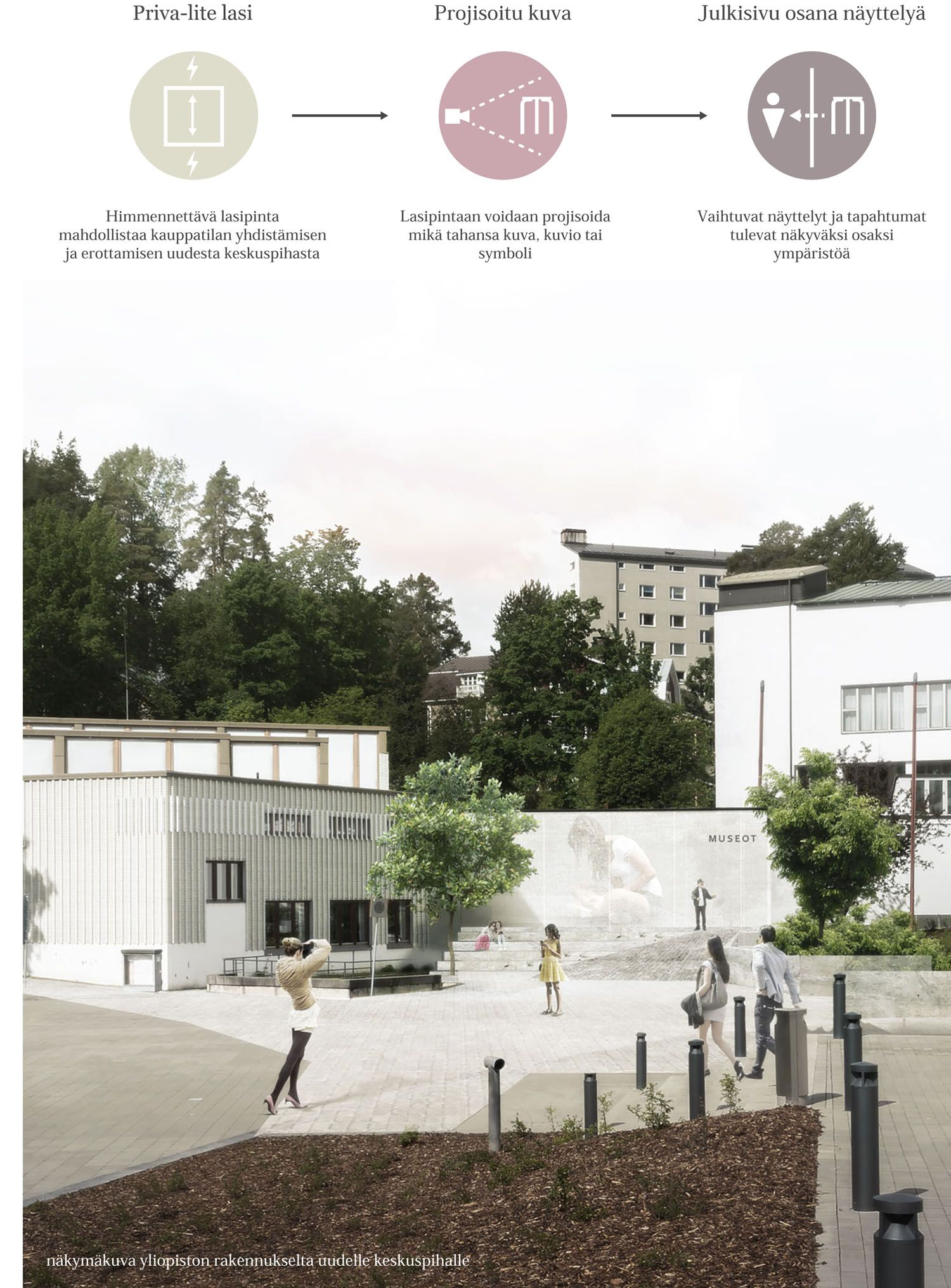 Alvar Aalto MUSEO Check site www.alvaraalto.fi/ruusupuisto for author information