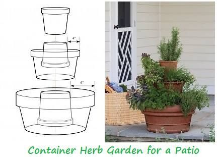 Cute DIY container herb garden Maybe use cut Pipe inside the pots rather than more pots???