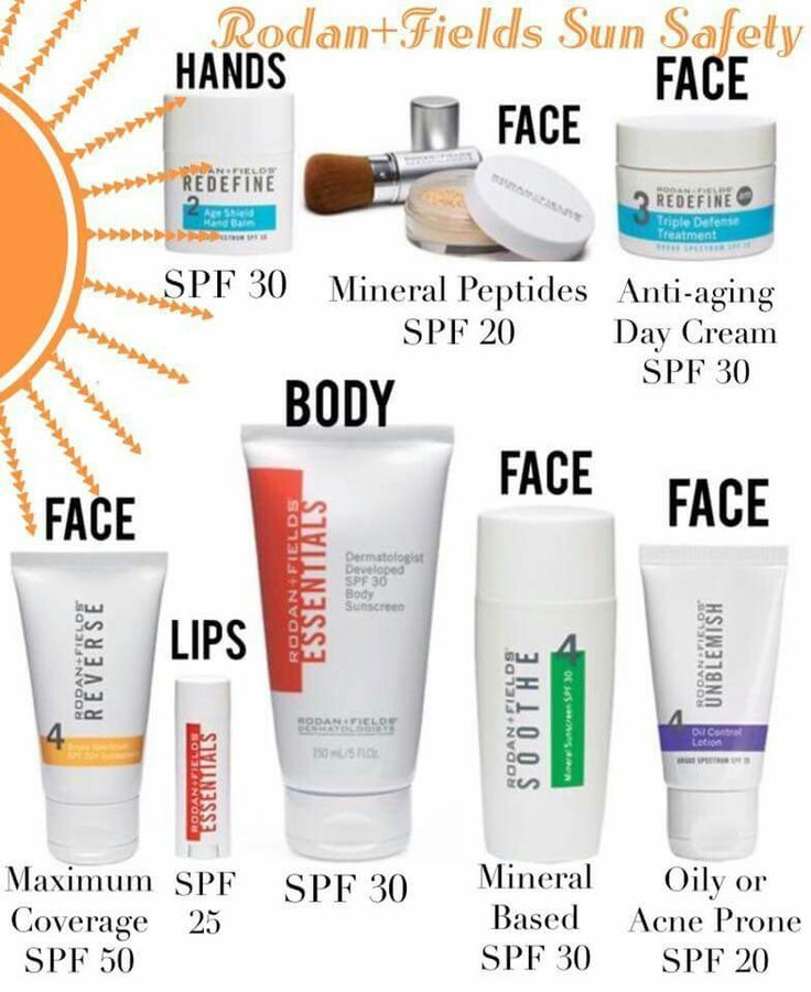 Rodan And Fields Skin Care Products Www Rdalpe Myrandf Com