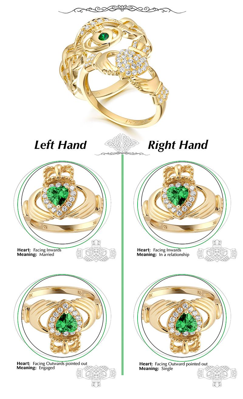 Claddagh Jewelry Story in 2020 Celtic wedding rings