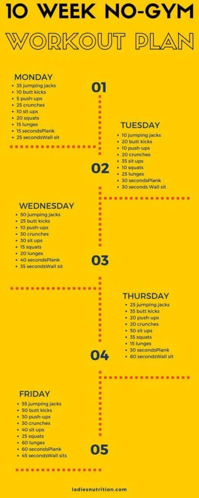 10 Week No-Gym Home Workout Plan That Is Guaranteed To Burn Fat ...
