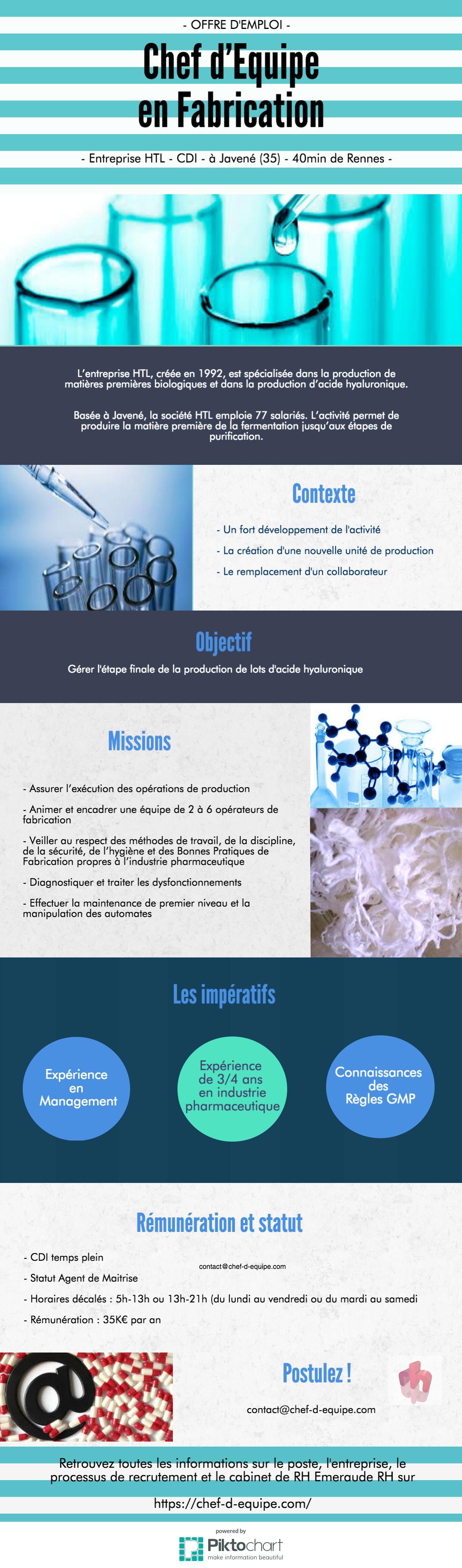 Emploi industrie pharmaceutique responsable production cdi cabinet recrutement rennes 35 - Cabinet recrutement rennes ...
