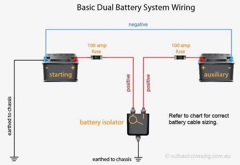 Boat Battery Isolator Wiring Diagram 98 Honda Civic Engine Dual Dodge Ram All Data Camping Pinterest Setup Schematics