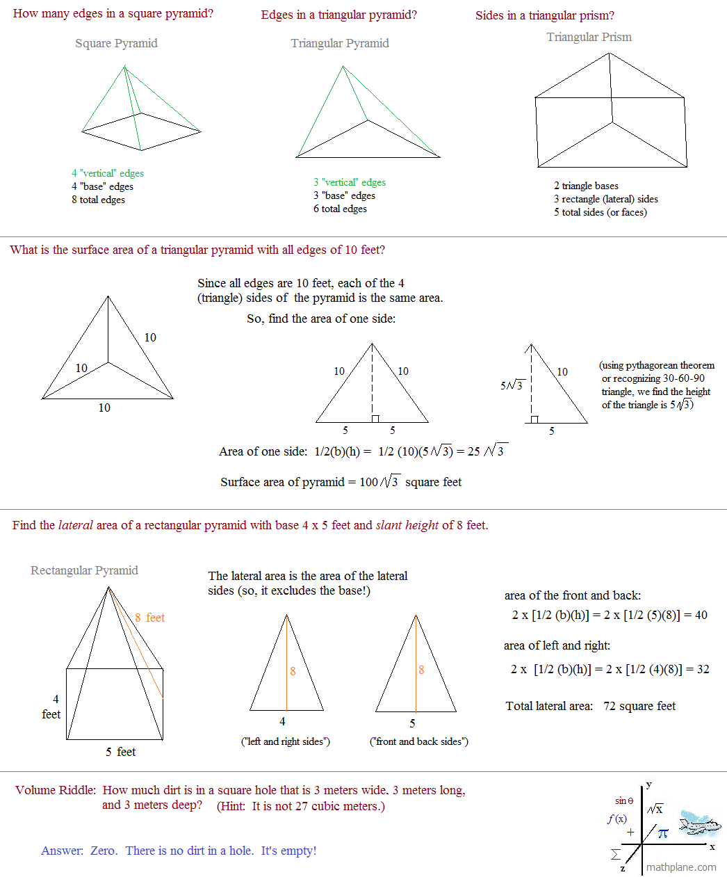 Area of Polygons Worksheets Free | surface area questions and riddle ...