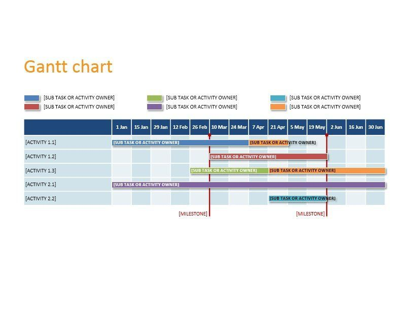 36 Free Gantt Chart Templates Excel Powerpoint Word Quality