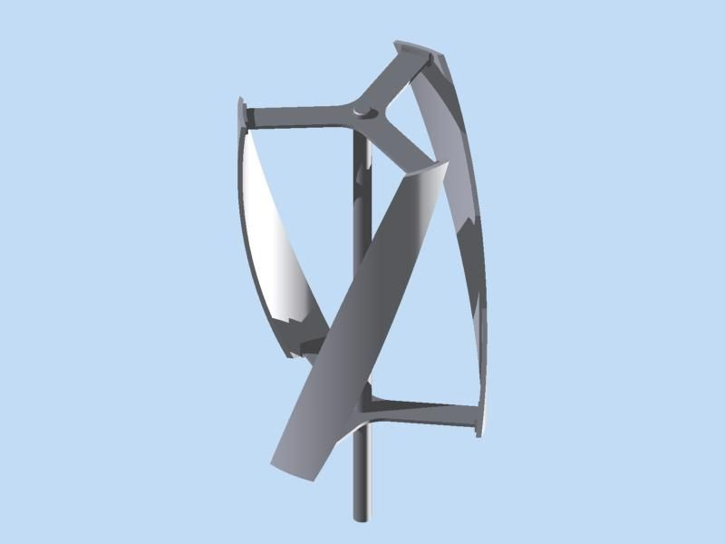 Netzeroguide Vawt Vertical Axis Wind Generator Facts
