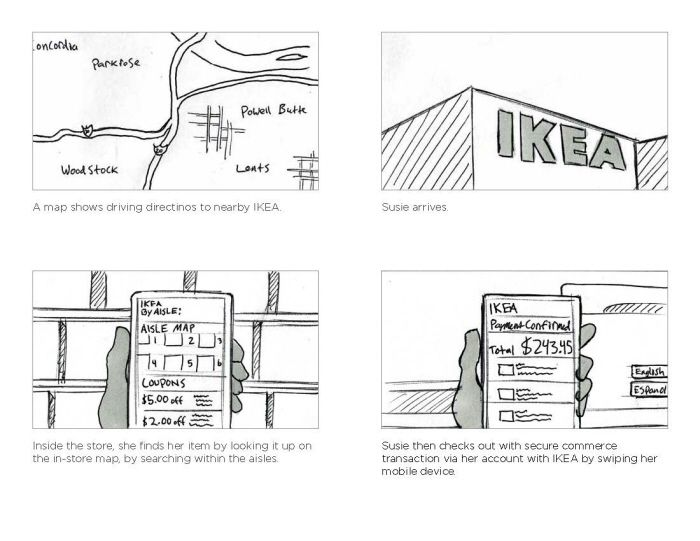 Client Intel Goal Illustrate A Storyboard To Encourage Executive