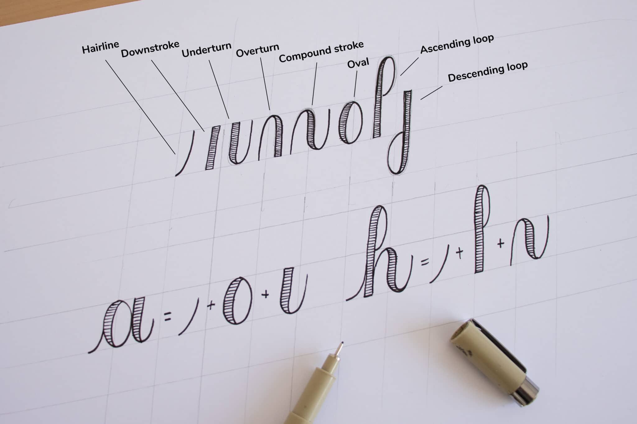 How To Write Calligraphy With A Pencil - arxiusarquitectura