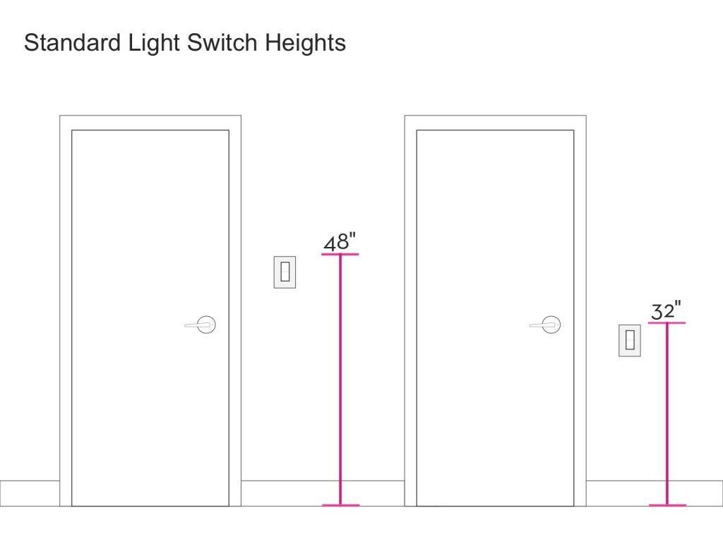 Best Height For Your Light Switch Bathroom Mirror Light Fixtures