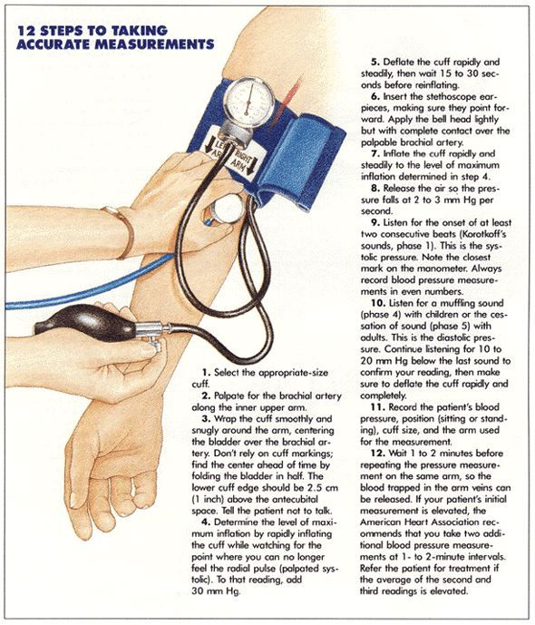 Steps To Accurate Blood Pressure Measurements  Nursing School And