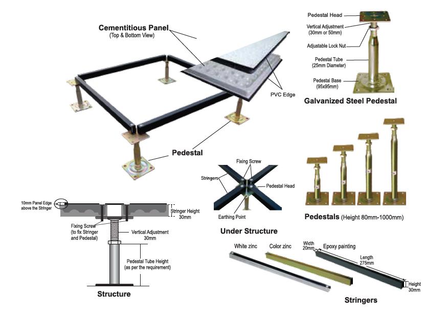 Product Details Avayo Electronics Wall Cladding Interor Design Flooring