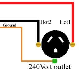 How To Wire 240 Volt Outlets And Plugs Home Electrical Wiring Basic Electrical Wiring Electrical Wiring
