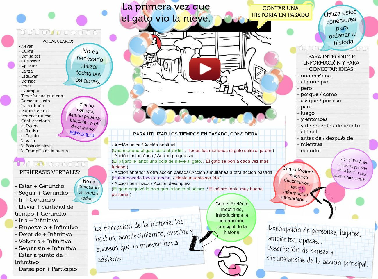 B1/C2 - Para contar historias en español. Tiempos del pasado, perífrasis verbales y conectores para ordenar el discurso.