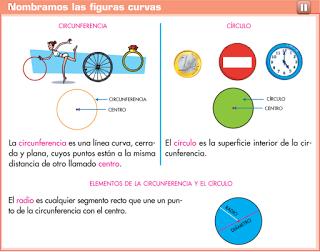 El Blog De Tercero El Círculo Y La Circunferencia Circulo Y Circunferencia Enseñanza De La Geografía Circunferencia
