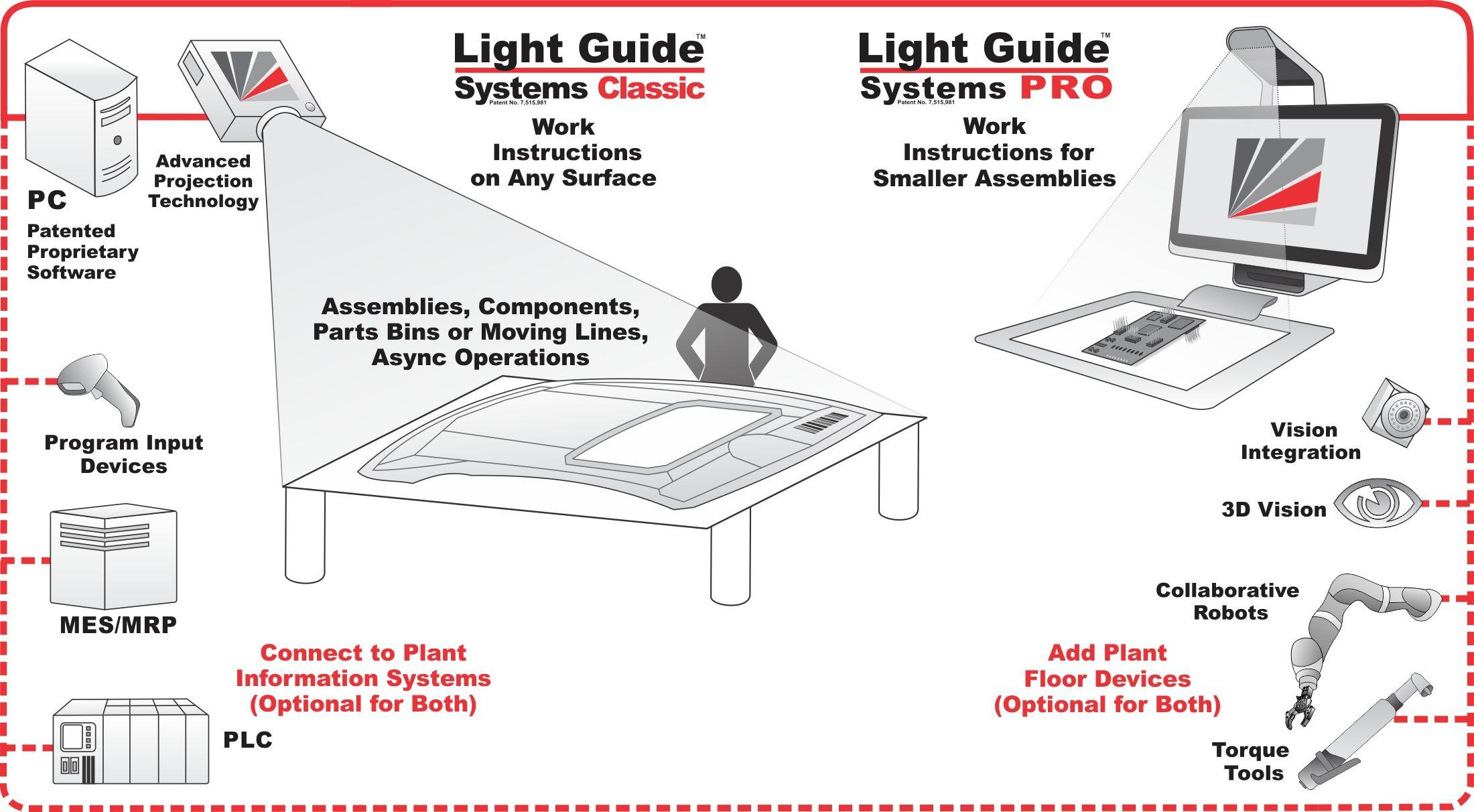 Home Light Guide Systems Lighting Guide Guide System Modern